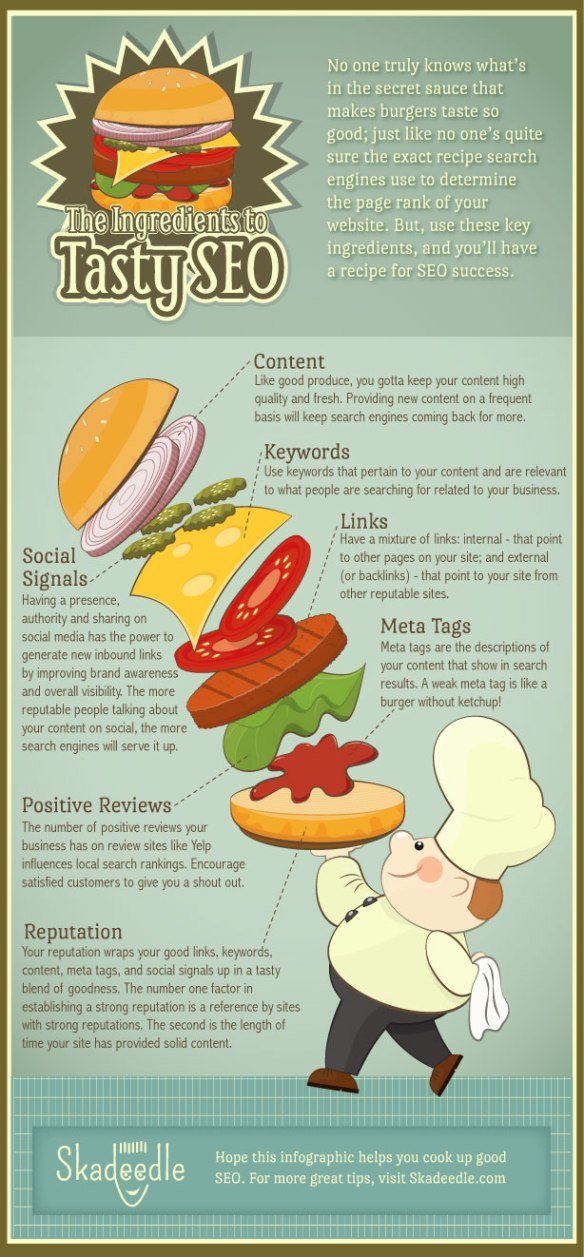 the-ingredients-to-tasty-seo-infographic-1