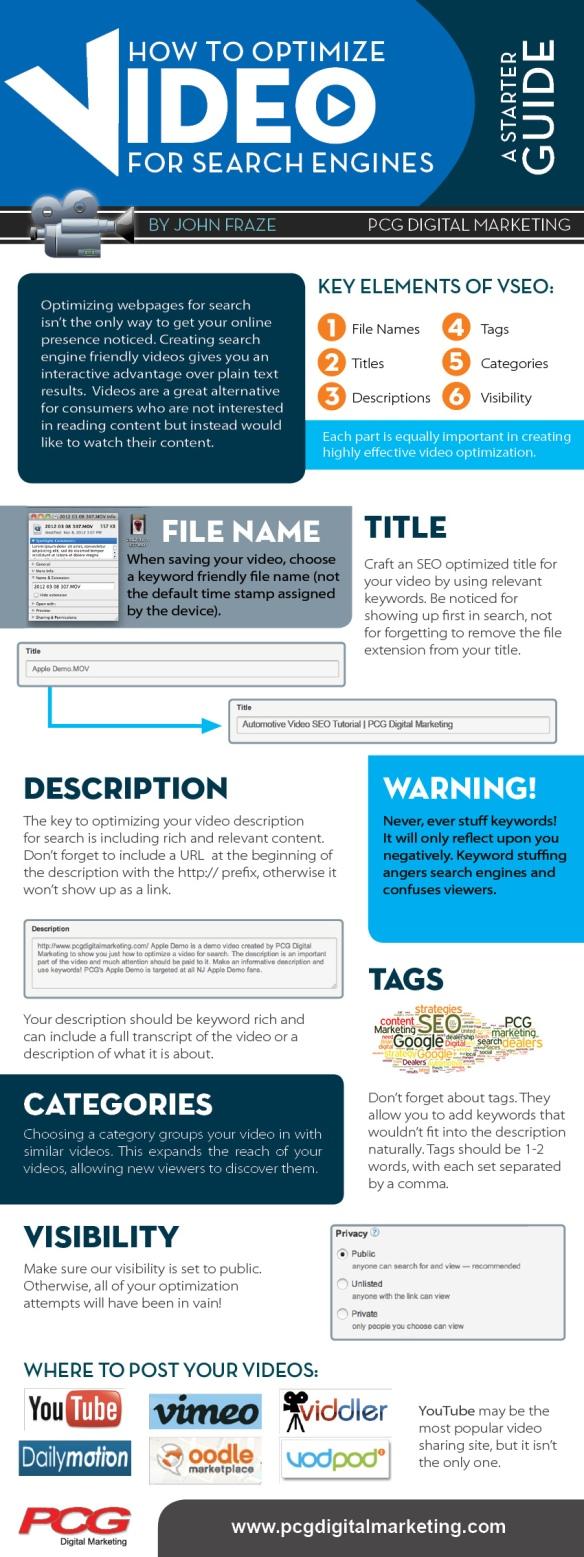 Video-SEO-Infographic