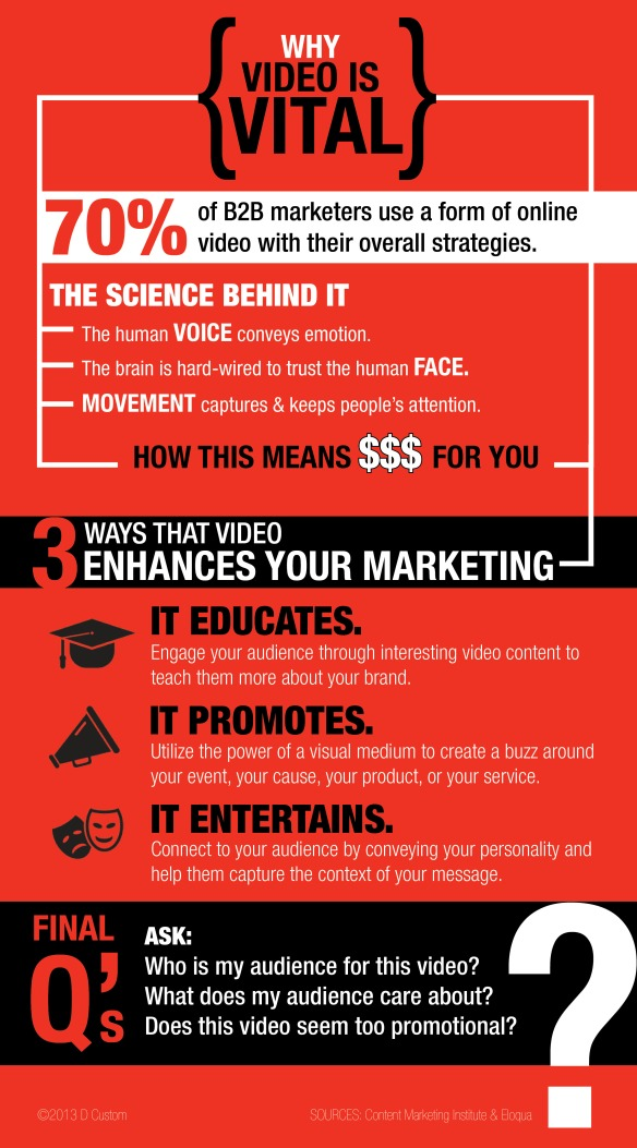 DCustom_Content-Marketing_Video_Infographic
