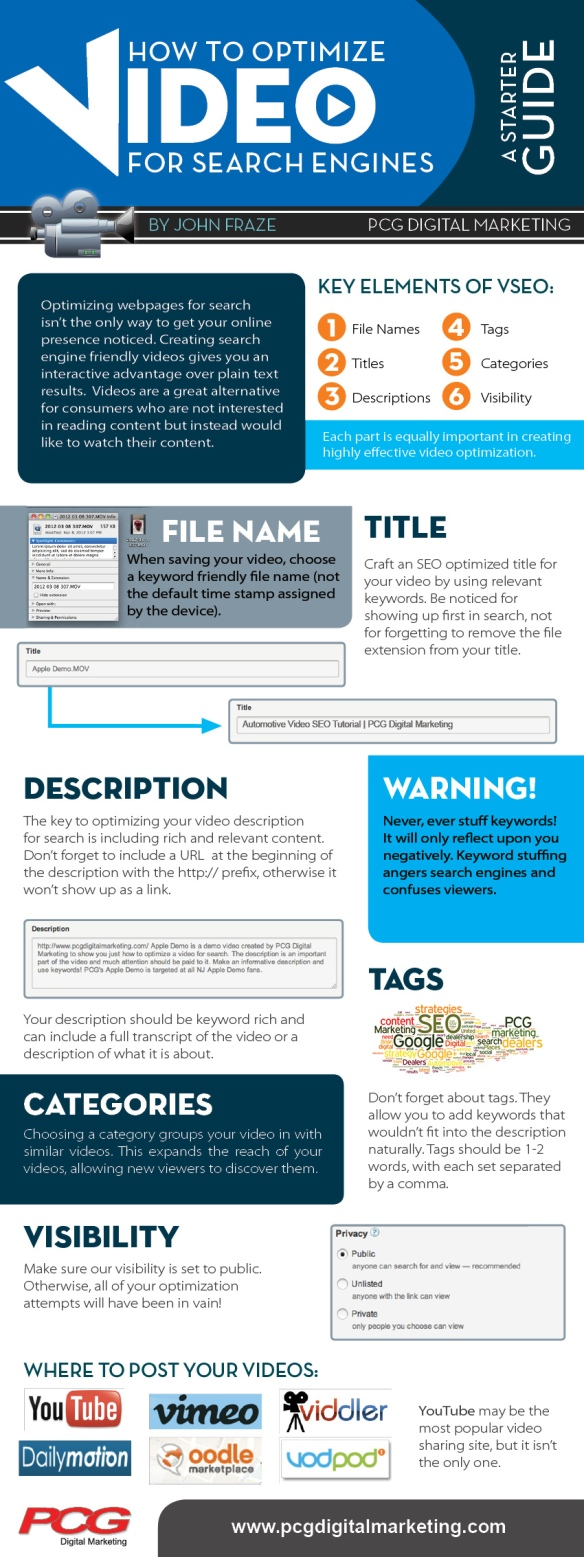 Video-SEO-Infographic