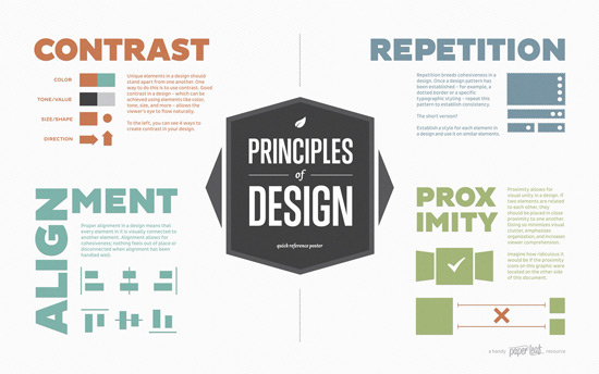 Principles-of-Design-Infographic-Thumb